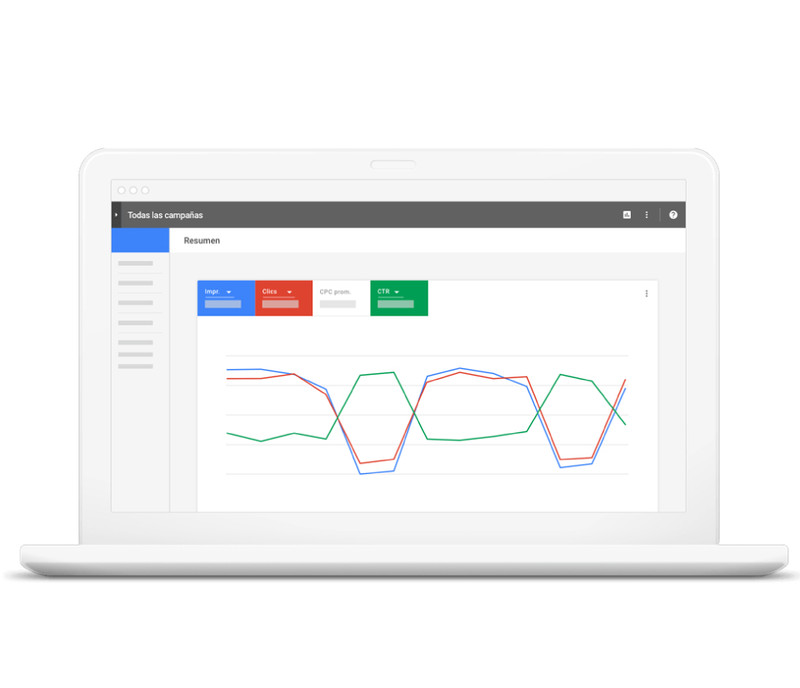 Configuración cuenta Google Ads.